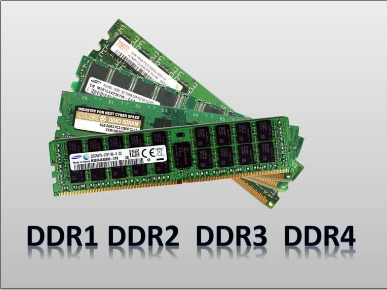 What Is The Difference Between SDRAM, DDR1, DDR2, DDR3 and DDR4?