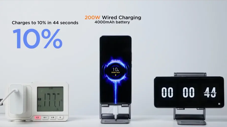 Xiaomi Announces 200W Wired Charging Tech Which Can Fully Charge A Phone In 8 Minutes