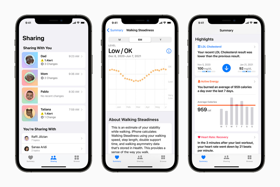 Apple Advances Personal Health By Introducing Secure Sharing And New Insights